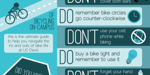Education on bike safety for youth