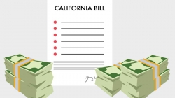 Effects of California's minimum wage law