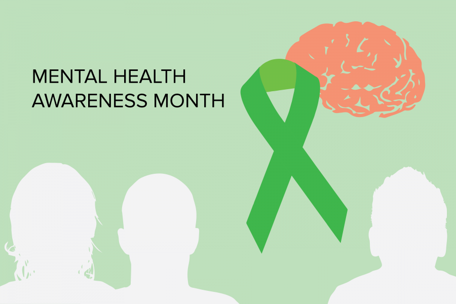 May Is Mental Health Awareness Month The Aggie