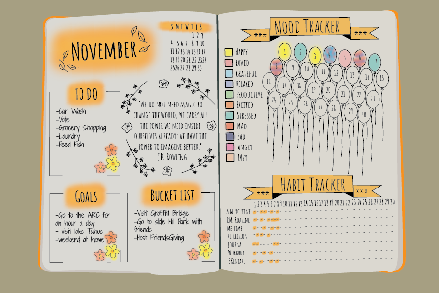 Bullet journaling here to stay