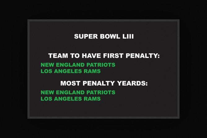 Super Bowl gambling guide