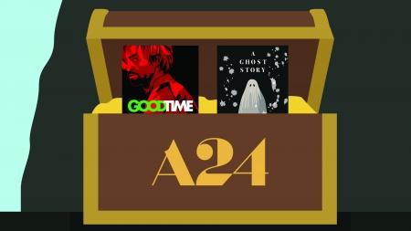 The Hidden Gems of A24 Films