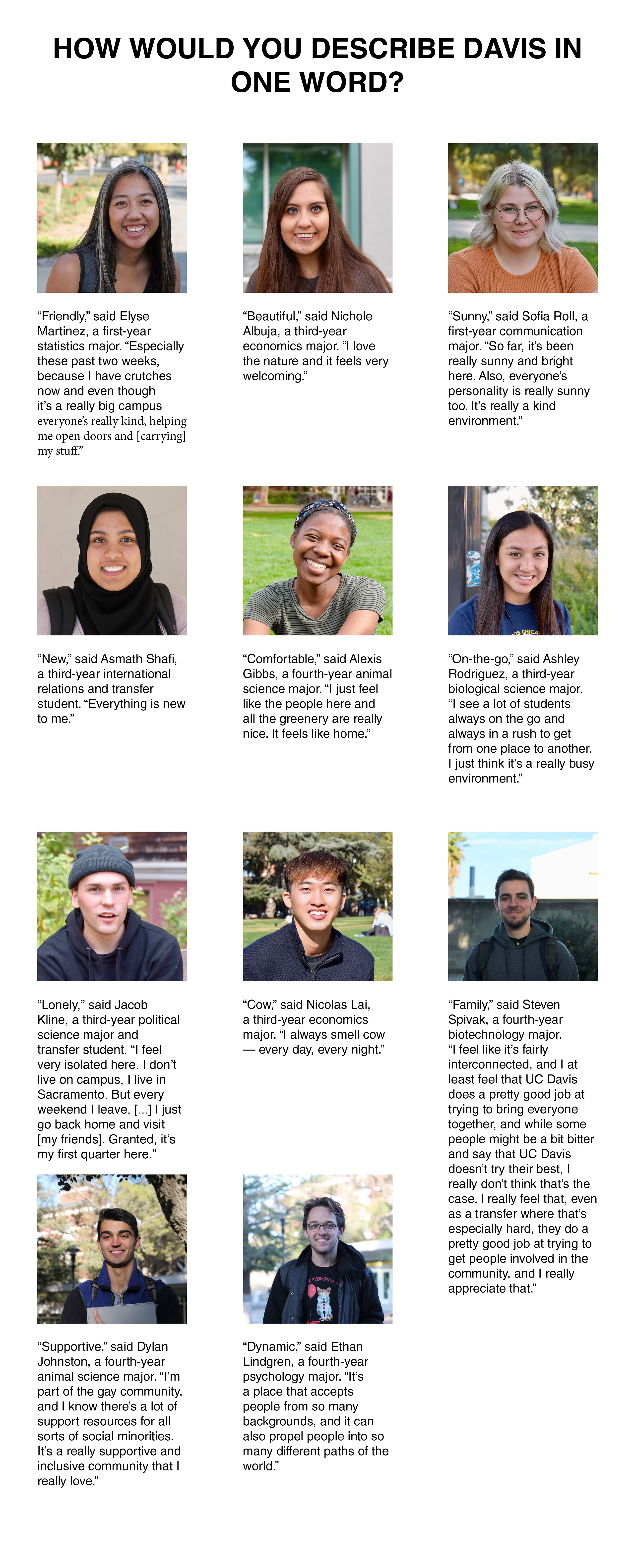 50 faces of Fall Quarter
