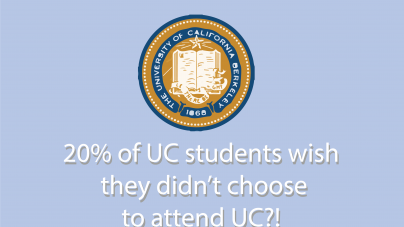 UC Undergraduate Experience Survey Results for 2018 released