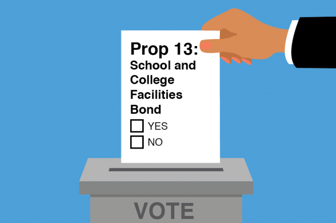 $15 billion schools bond to come before California voters on March 3