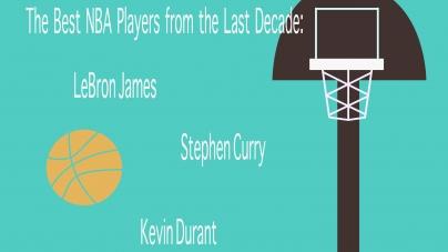 The Aggie's NBA All-Decade Team