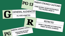 The movie rating system is pointless