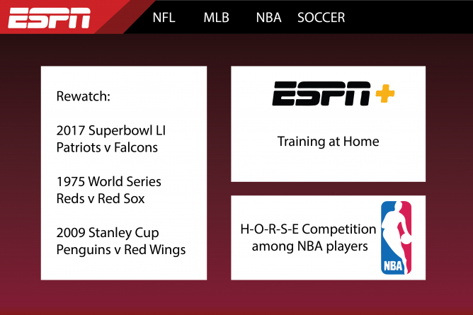 Sports Networks, without the sports
