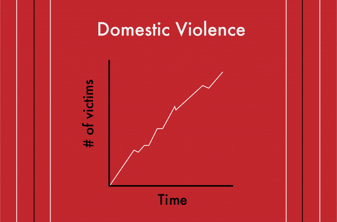 Correlation between shelter-in-place and domestic violence suggested by Davis Police Department statistics