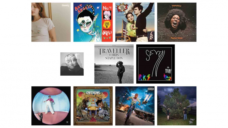 What have we been listening to this year?