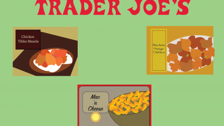 Five students weigh in on the best Trader Joe's frozen food