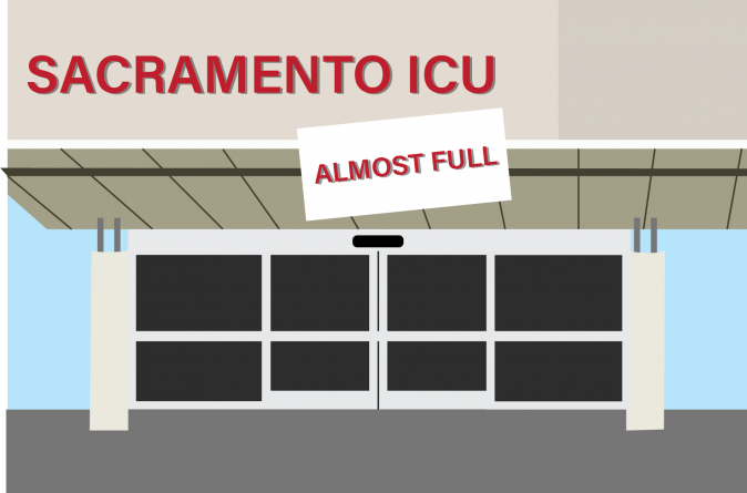 Greater Sacramento region's ICU capacity dropped to 9.4% as of Jan. 13